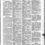 1929_spis_dzialalnosci