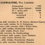 Apteki w powiecie garwolińskim (1925 i 1939)
