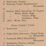 Książka telefoniczna Garwolina z 1945 r.