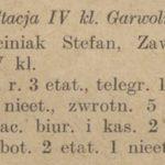 Służba kolejowa w powiecie garwolińskim w 1930 r.