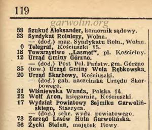 ksiazka_telefoniczna_garwolin_1932_a