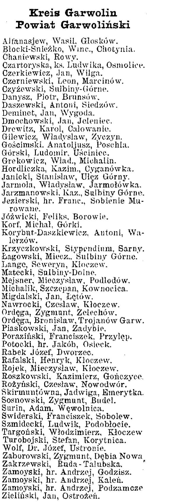 ksiega_adresowa_dla_przemyslu_handlu_i_rolnictwa_1917_cz3-4