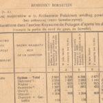 Majoraty w powiecie garwolińskim w 1922 r.