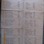 Lista kandydatów do rady miejskiej Garwolina